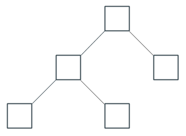 Diagram of component instance tree